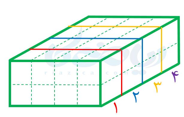 محاسبه حجم های منشوری هفتم