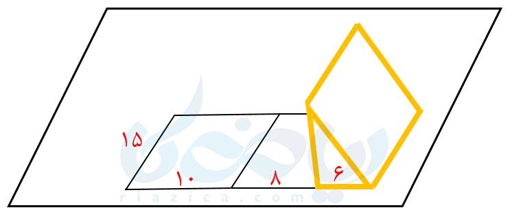 یافتن مساحت جانبی- مساحت جانبی و کل ریاضی هفتم