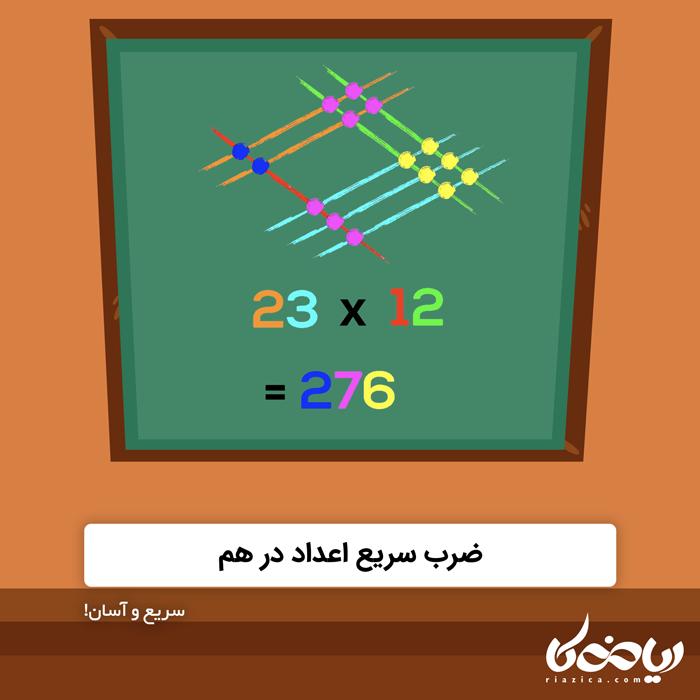 ضرب سریع اعداد در هم ⚡️☄️ - سریع و آسان!