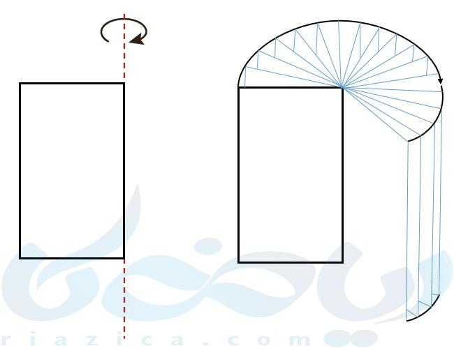 دوران مستطیل حول یک ضلع