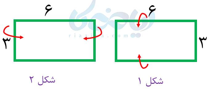 مثال از ساخت استوانه با حجمهای متفاوت