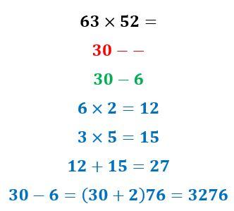 ضرب سریع اعداد دو رقمی