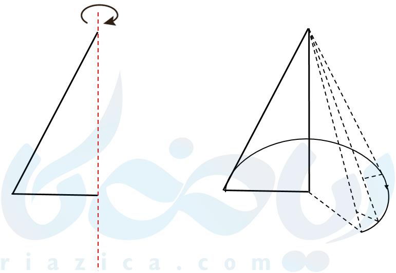 دوران مثلث قائمالزاویه . ساخت مخروط