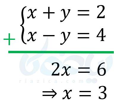 حل دستگاه معادلات با جمع دو معادله