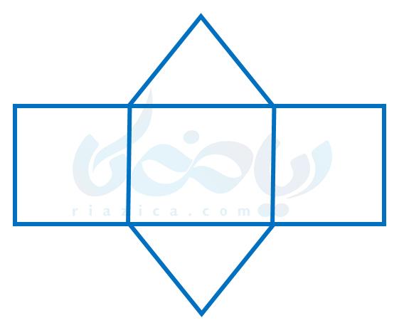 گستردۀ منشور سه وجهی- مساحت جانبی و کل ریاضی هفتم