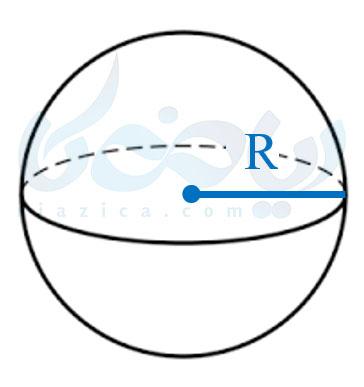 کرهای با شعاع R