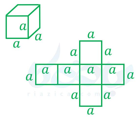 گستردهٔ مکعب- سطح و حجم ریاضی نهم