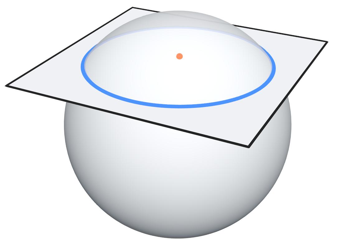 سطخ مقطع کره- سطح و حجم ریاضی نهم