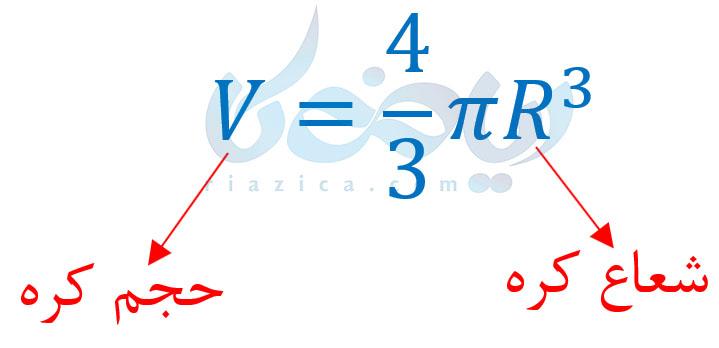 رابطهٔ حجم کره
