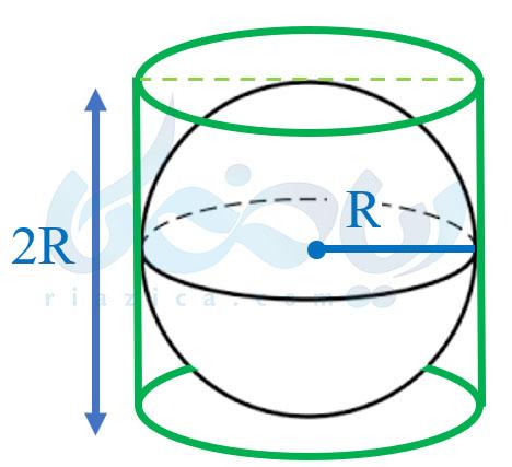 اثبات رابطهٔ حجم کره- حجم و مساحت کره ریاضی نهم