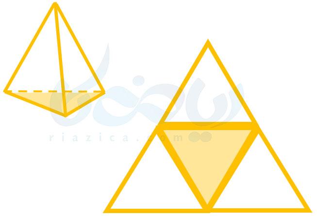 گستردهٔ هرم- سطح و حجم ریاضی نهم
