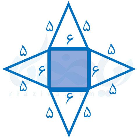 گستردهٔ هرم و مساحت آن- سطح و حجم ریاضی نهم