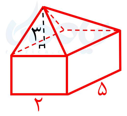حل مثال از محاسبهٔ حجم شکل