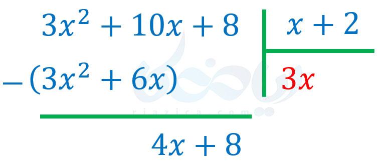 محاسبهٔ مرحله به مرحلهٔ تقسیم چندجملهایها