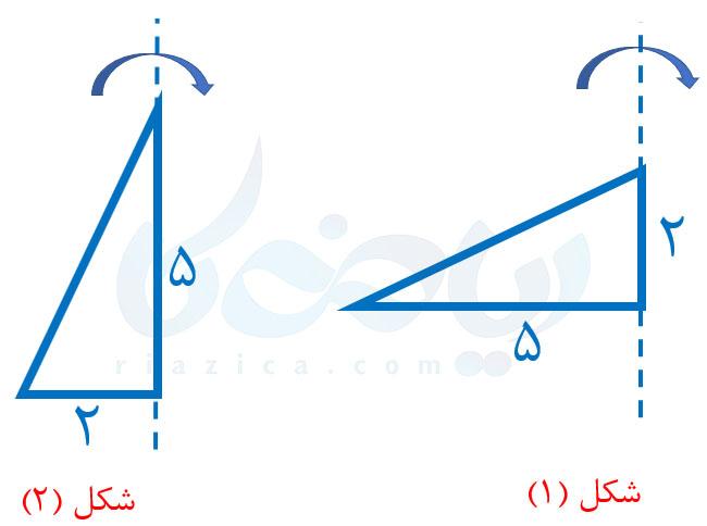 مثال از دوران مثلث قائمالزاویه