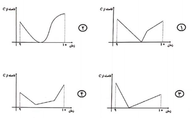 پاسخنامه تشریحی سوالات ریاضی تیزهوشان