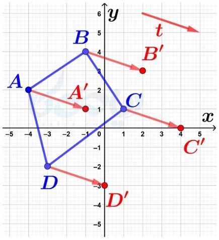 مثال از انتقال یک چهارضلعی